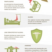 5 Ways Alcohol Can Kill